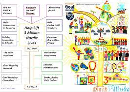 Brian Mayne's Shine | A 3-day mastery programme